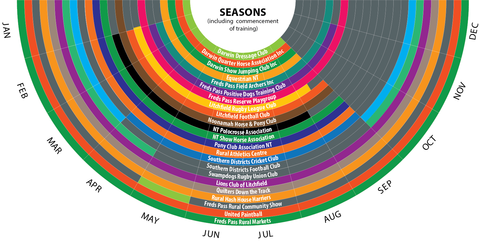 Seasons map